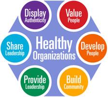 organizational culture, corporate culture