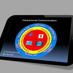 best workplace communication program