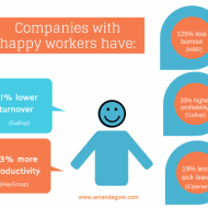 happy-worker-stats-e1394591787623